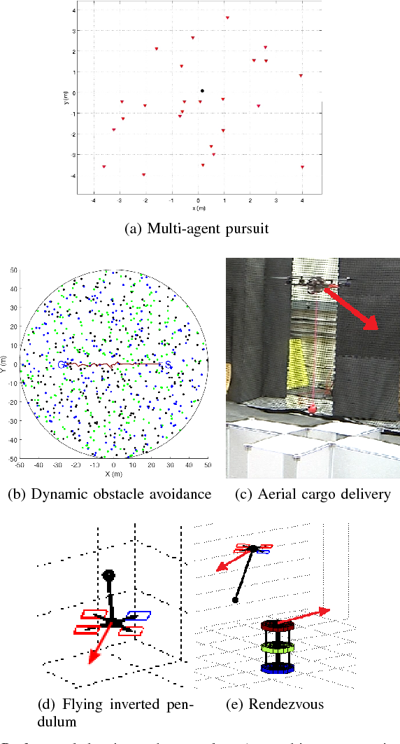 Figure 1 for PEARL: PrEference Appraisal Reinforcement Learning for Motion Planning