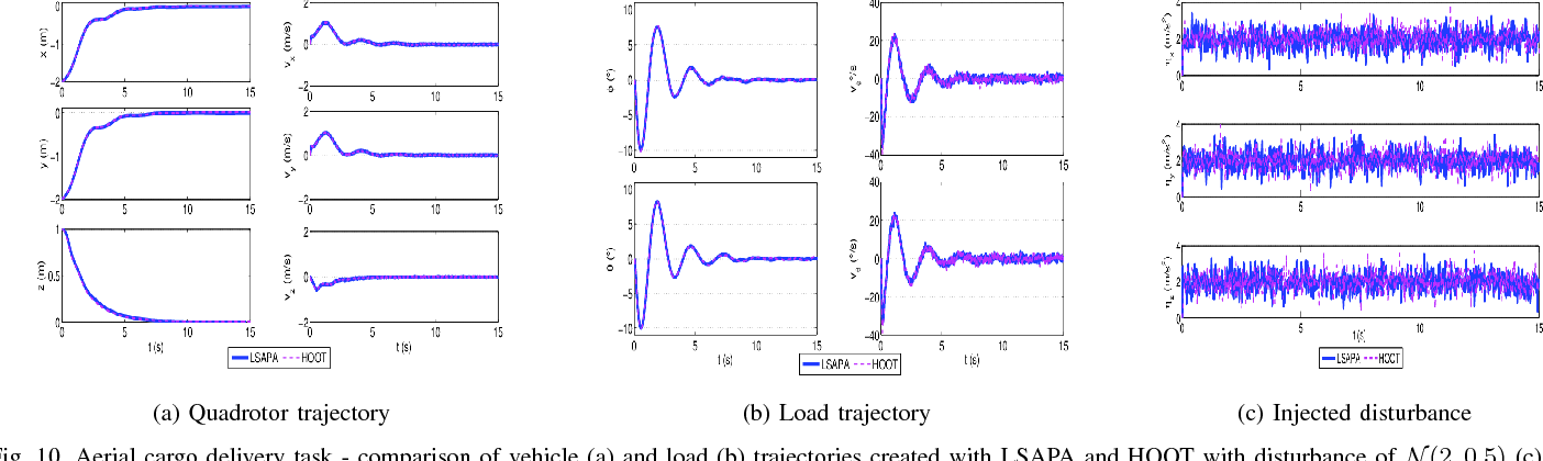 Figure 2 for PEARL: PrEference Appraisal Reinforcement Learning for Motion Planning