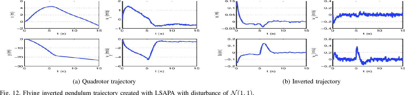 Figure 4 for PEARL: PrEference Appraisal Reinforcement Learning for Motion Planning