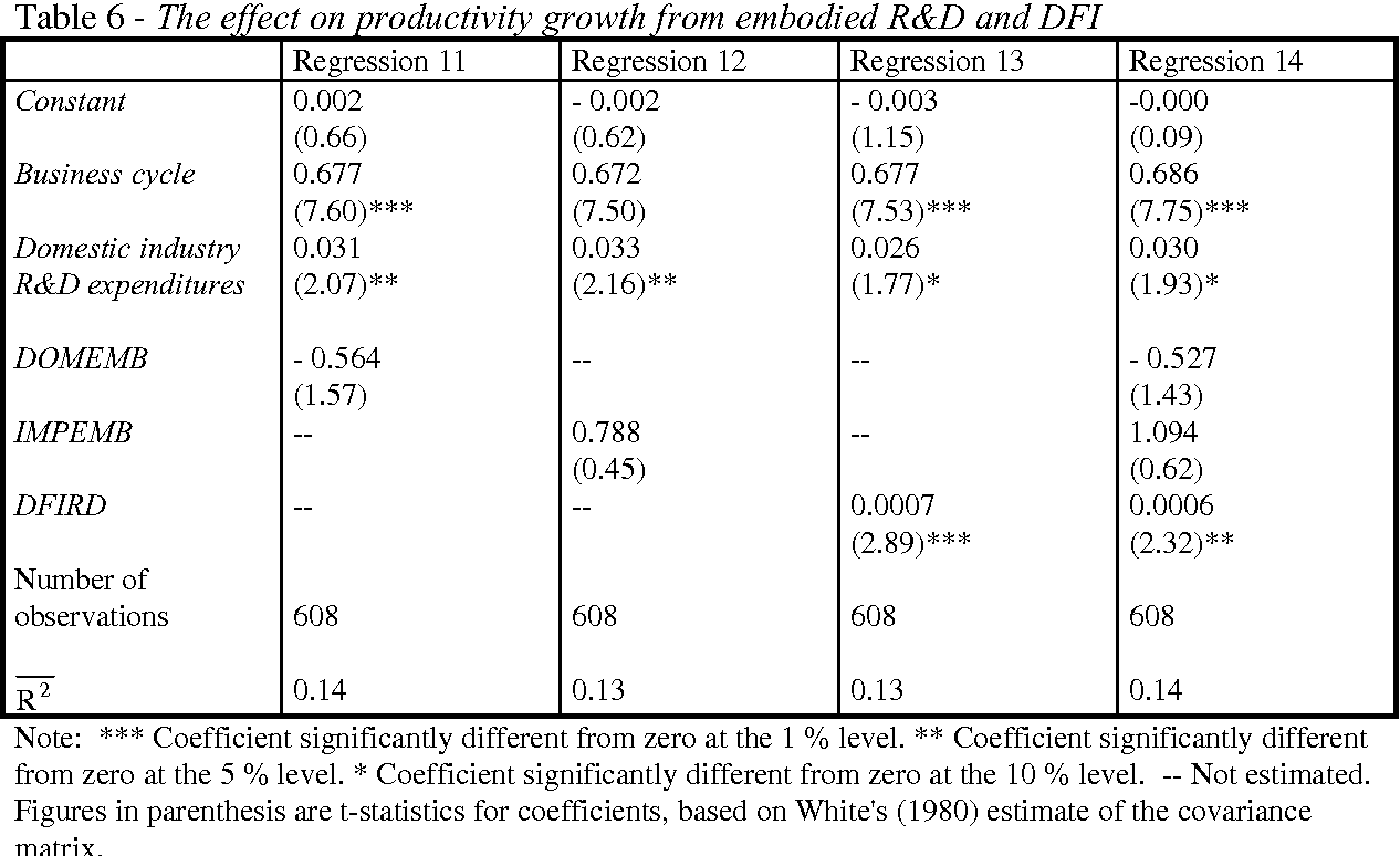 Table 6 - The effect on productivity growth from embodied R&D and DFI