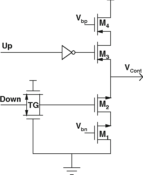 Figure 2 from A New Transmission Gate Cascode Current Mirror