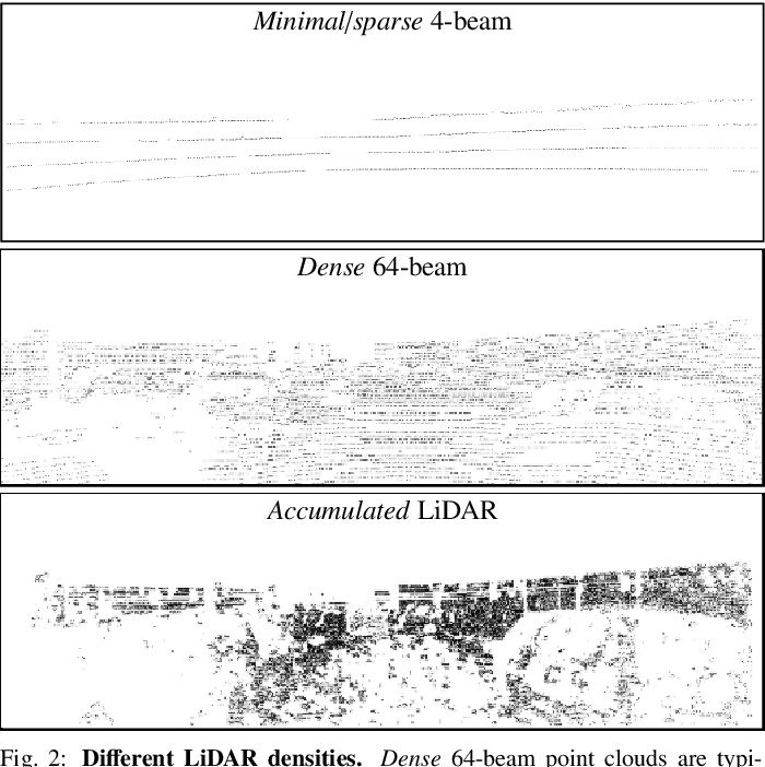 Figure 3 for LiDARTouch: Monocular metric depth estimation with a few-beam LiDAR