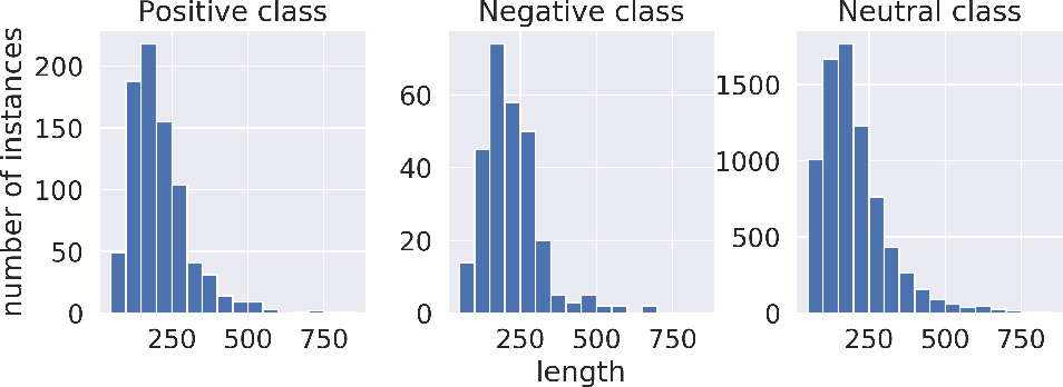 Figure 2 for ImpactCite: An XLNet-based method for Citation Impact Analysis