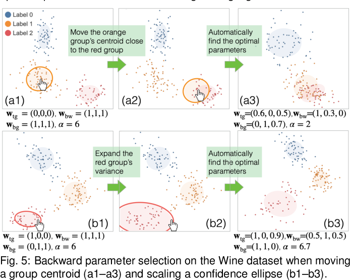 Figure 4 for Interactive Dimensionality Reduction for Comparative Analysis