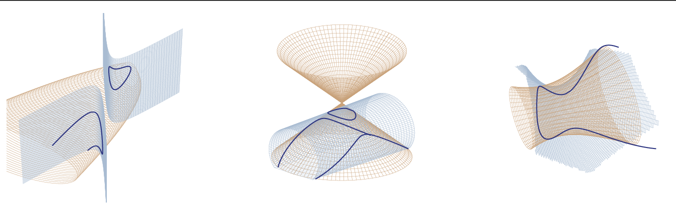 Figure 1 for Quadric hypersurface intersection for manifold learning in feature space