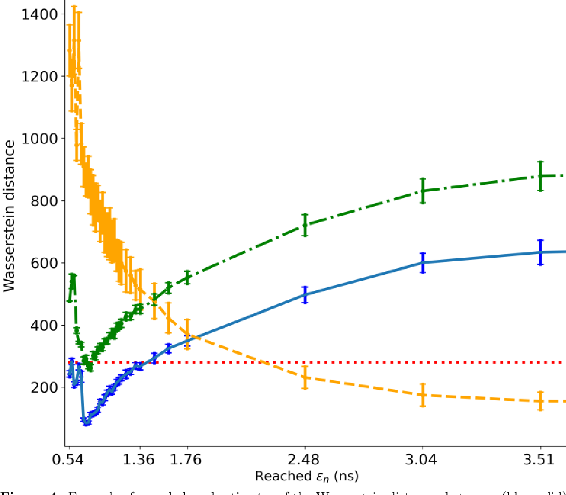 Figure 4 for Fast ABC with joint generative modelling and subset simulation