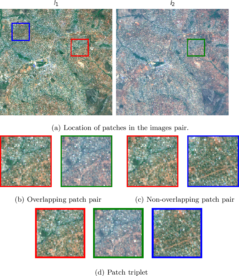 Figure 3 for Self-supervised pre-training enhances change detection in Sentinel-2 imagery