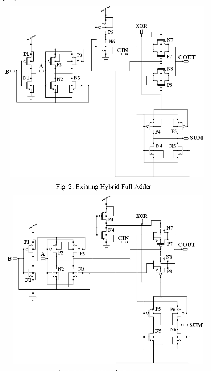 Performance Enhancement Of A Hybrid 1 Bit Full Adder Circuit Schenatic Semantic Scholar