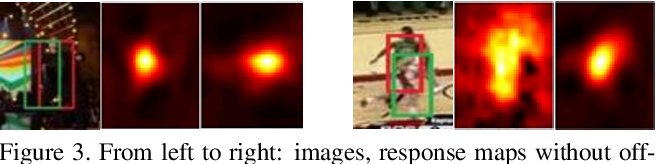 Figure 4 for UCT: Learning Unified Convolutional Networks for Real-time Visual Tracking