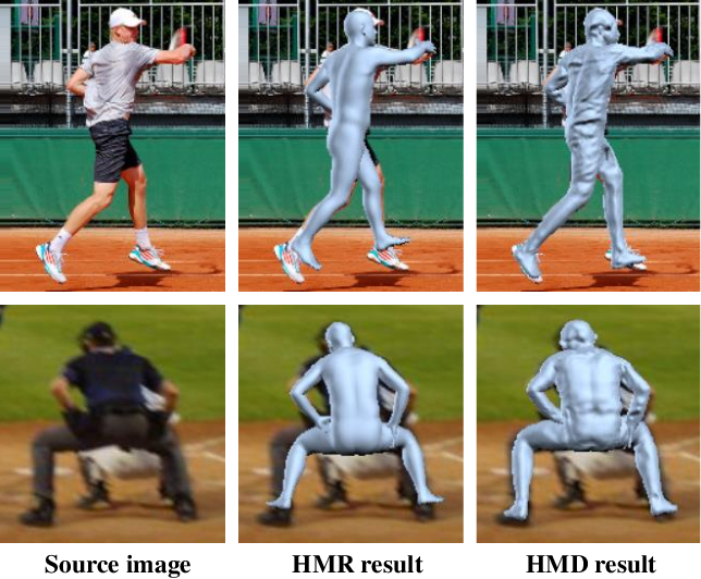 Figure 1 for Detailed Human Shape Estimation from a Single Image by Hierarchical Mesh Deformation