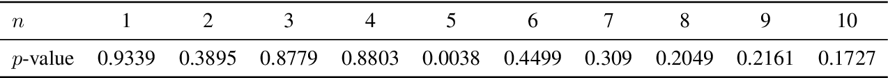 Figure 4 for Dynamic Boundary Time Warping for Sub-sequence Matching with Few Examples