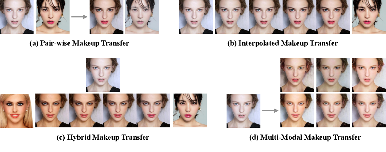 Figure 1 for Disentangled Makeup Transfer with Generative Adversarial Network