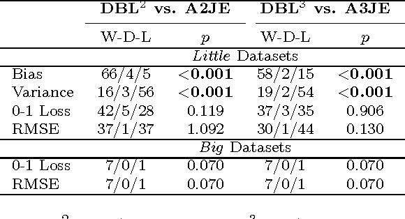 Figure 4 for Deep Broad Learning - Big Models for Big Data