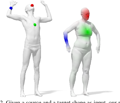 Figure 3 for Deep Functional Maps: Structured Prediction for Dense Shape Correspondence
