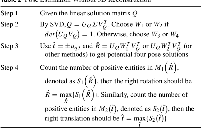 Figure 4 for Equivalent Constraints for Two-View Geometry: Pose Solution/Pure Rotation Identification and 3D Reconstruction