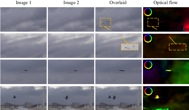 Figure 3 for Finding a Needle in a Haystack: Tiny Flying Object Detection in 4K Videos using a Joint Detection-and-Tracking Approach