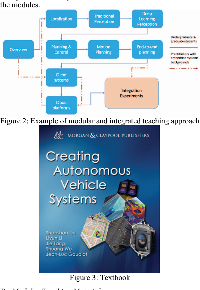 Figure 3 for Teaching Autonomous Driving Using a Modular and Integrated Approach