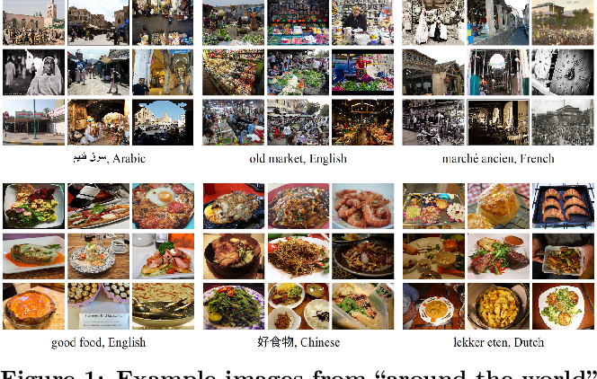 Figure 1 for Visual Affect Around the World: A Large-scale Multilingual Visual Sentiment Ontology