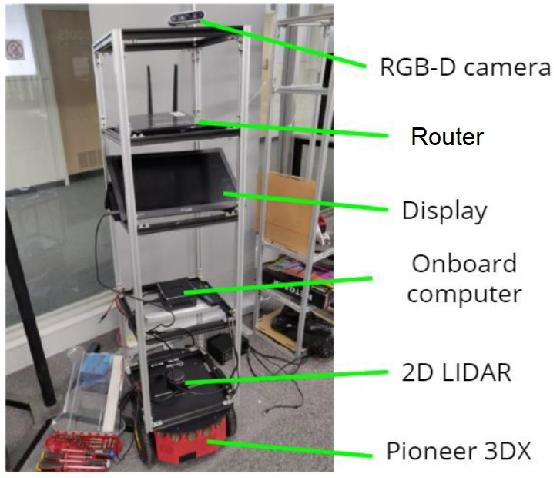 Figure 3 for Autonomous Person-Specific Following Robot
