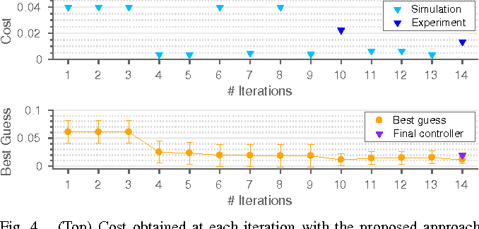 Figure 4 for Virtual vs. Real: Trading Off Simulations and Physical Experiments in Reinforcement Learning with Bayesian Optimization