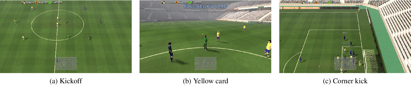 Figure 3 for Google Research Football: A Novel Reinforcement Learning Environment