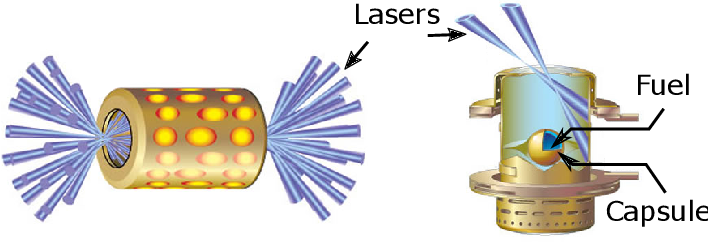 Figure 1 for Parallelizing Training of Deep Generative Models on Massive Scientific Datasets