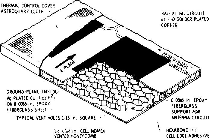 Figure 12 from Spaceborne synthetic-aperture imaging radars