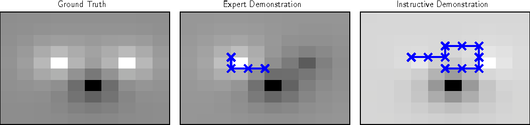 Figure 1 for Cooperative Inverse Reinforcement Learning