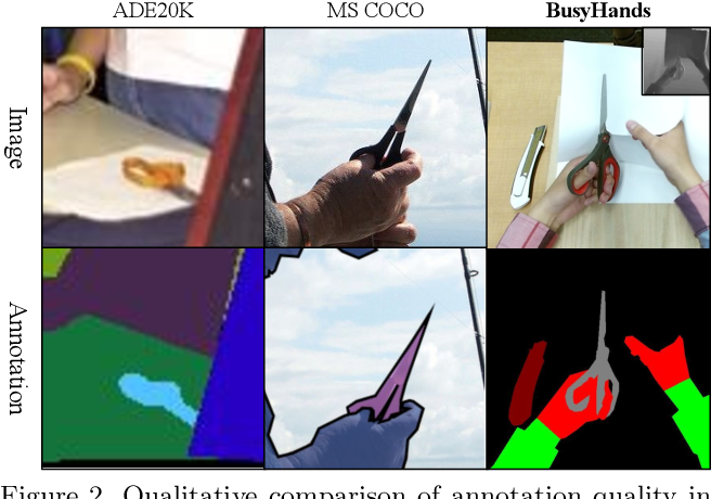 Figure 2 for BusyHands: A Hand-Tool Interaction Database for Assembly Tasks Semantic Segmentation