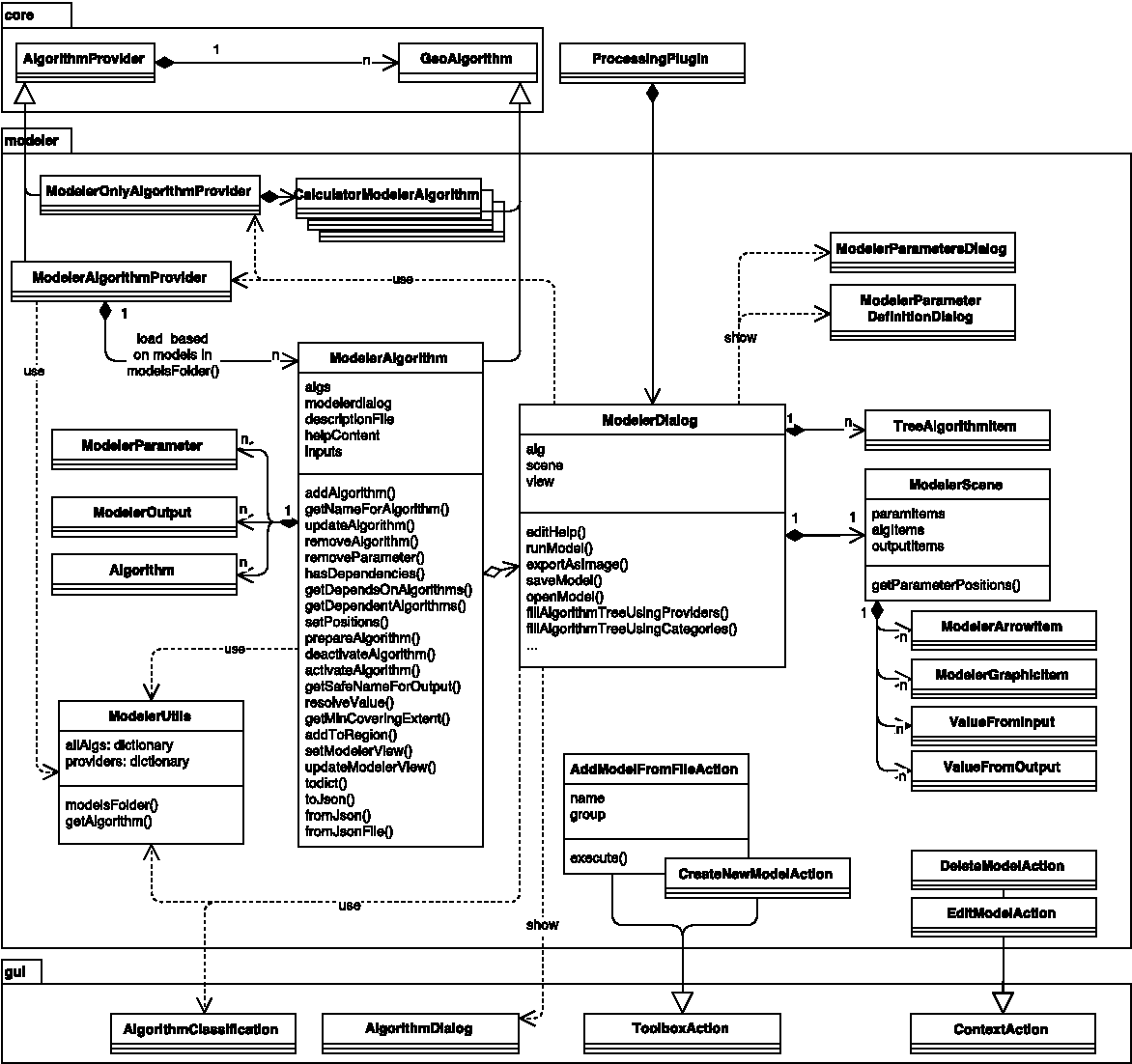 Figure 4 from Processing: A Python Framework for the