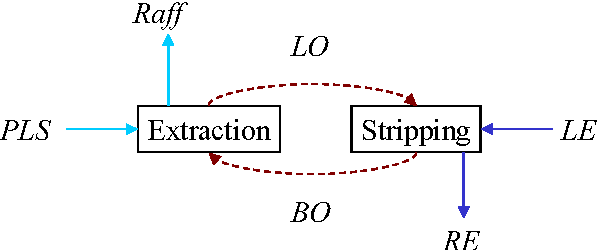 general flow diagram of the copper solvent extraction process