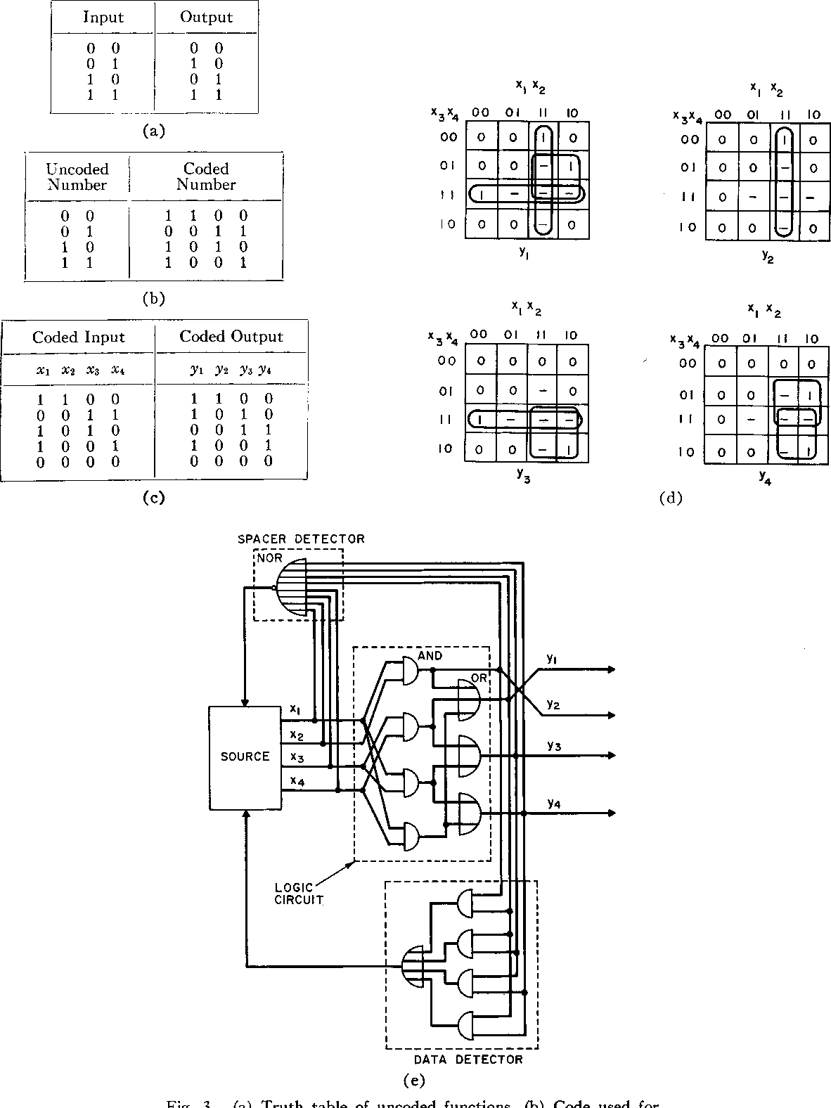 design of asynchronous circuits assuming unbounded gate delays Sequencial Logic figure 3