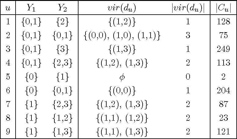 Symbolic Data Analysis Definitions And Examples Semantic Scholar