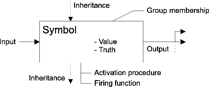 Figure 2 From Think A Unified Numerical Symbolic Knowledge