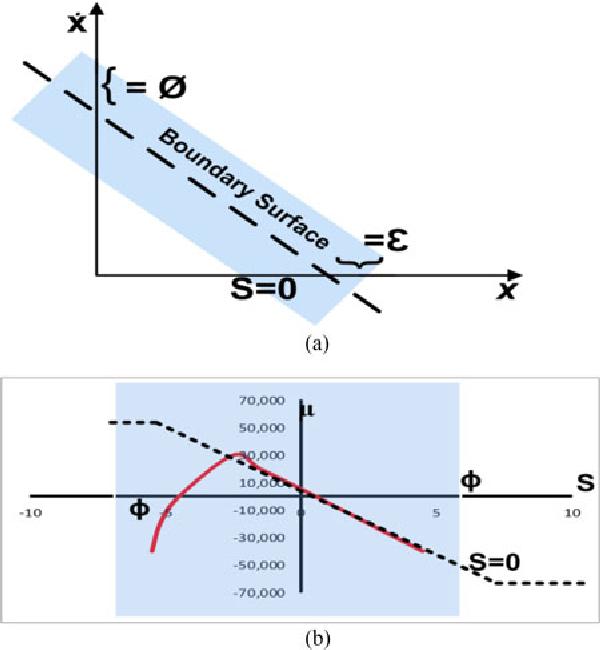 Figure 11 from Transformerless Uninterruptible Power Supply