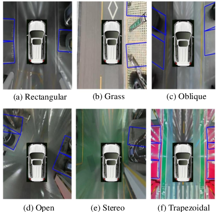 Figure 4 for PSDet: Efficient and Universal Parking Slot Detection