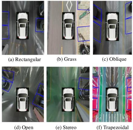 Figure 4 for PSDet: Efficient and Universal Parking Slot Detection