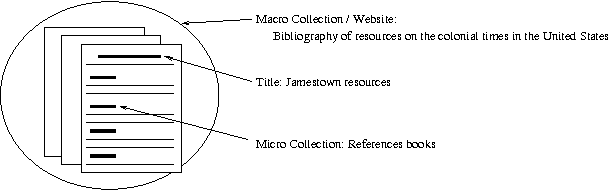 Figure 4 for Using the Annotated Bibliography as a Resource for Indicative Summarization
