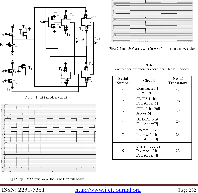 Logic Diagram Of Ex Nor Gate Electrical Wiring Full Adder A Swing Exor Circuit Using Pass Transistor Cmos
