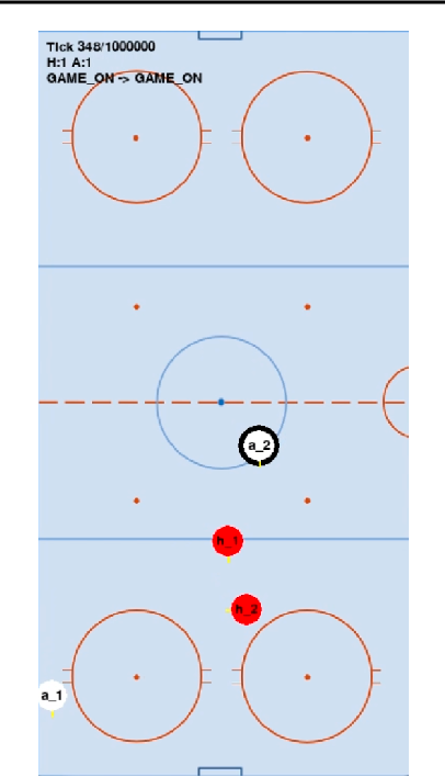 Figure 1 for On Multi-Agent Learning in Team Sports Games