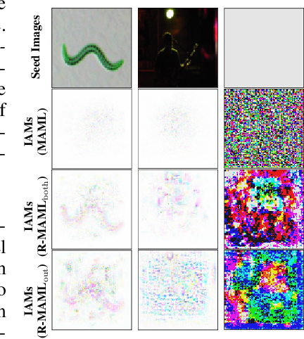 Figure 2 for On Fast Adversarial Robustness Adaptation in Model-Agnostic Meta-Learning