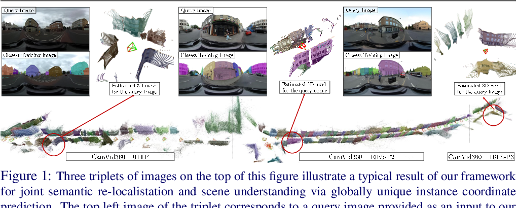 Figure 1 for Large Scale Joint Semantic Re-Localisation and Scene Understanding via Globally Unique Instance Coordinate Regression