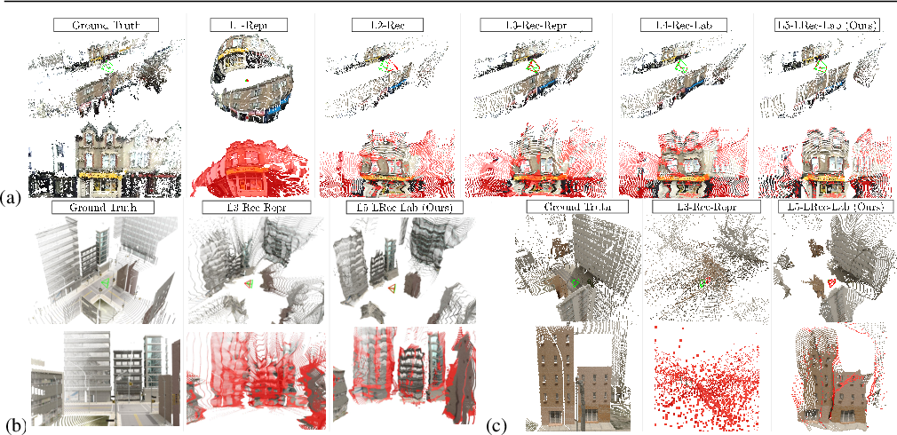 Figure 3 for Large Scale Joint Semantic Re-Localisation and Scene Understanding via Globally Unique Instance Coordinate Regression