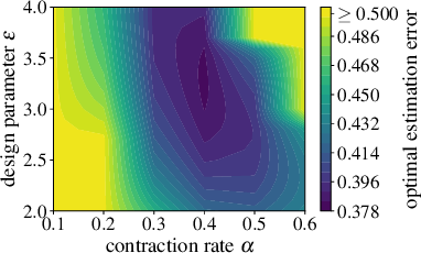 Figure 2 for Neural Stochastic Contraction Metrics for Robust Control and Estimation