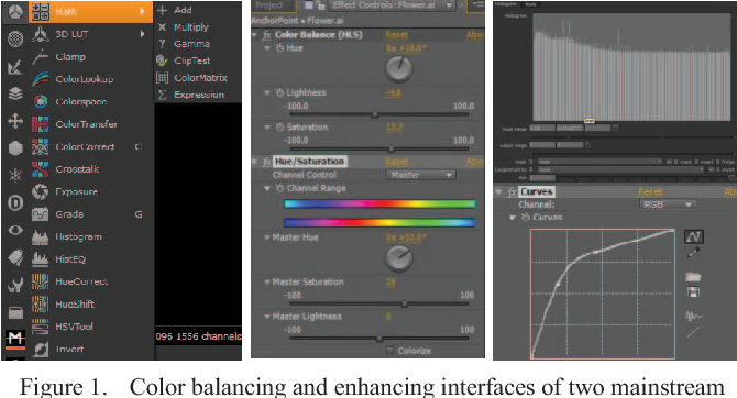 Kansei-Based Color Balancing for Motion Graphics - Semantic