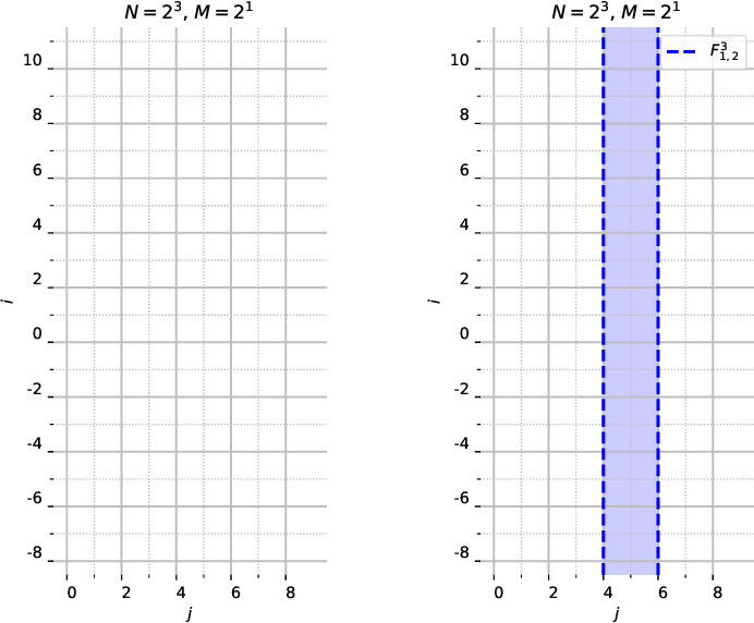 Figure 1 for A range characterization of the single-quadrant ADRT