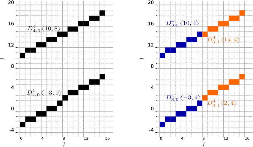 Figure 2 for A range characterization of the single-quadrant ADRT
