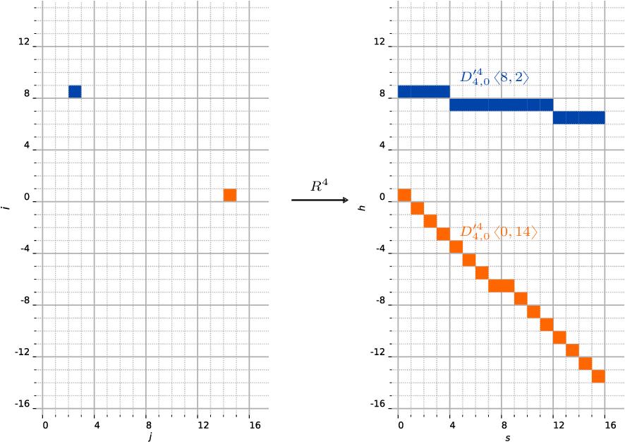 Figure 3 for A range characterization of the single-quadrant ADRT