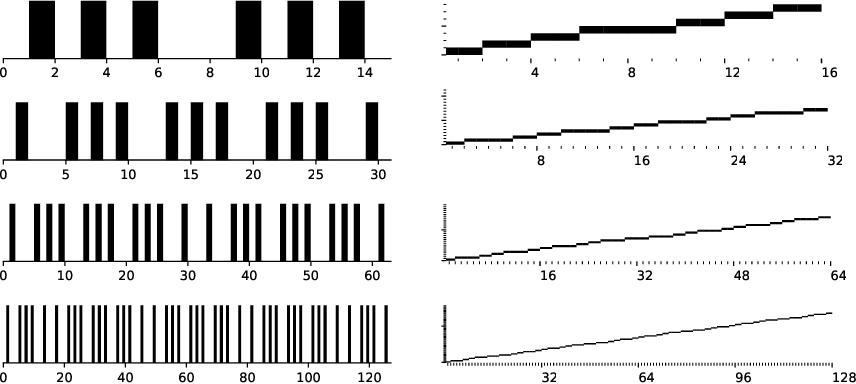 Figure 4 for A range characterization of the single-quadrant ADRT