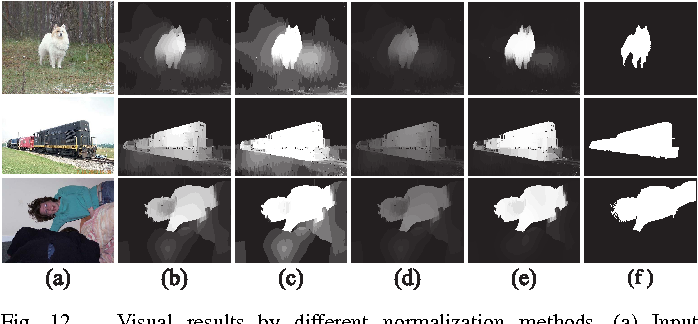 Figure 4 for PISA: Pixelwise Image Saliency by Aggregating Complementary Appearance Contrast Measures with Edge-Preserving Coherence